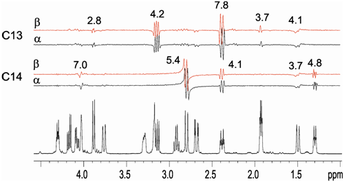 On the interference of JHH modulation in HSQMBC-IPAP and HMBC-IPAP experiments