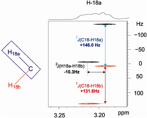 Easy measurement of one-bond proton-carbon and geminal proton-proton coupling constants in diastereotopic methylene groups